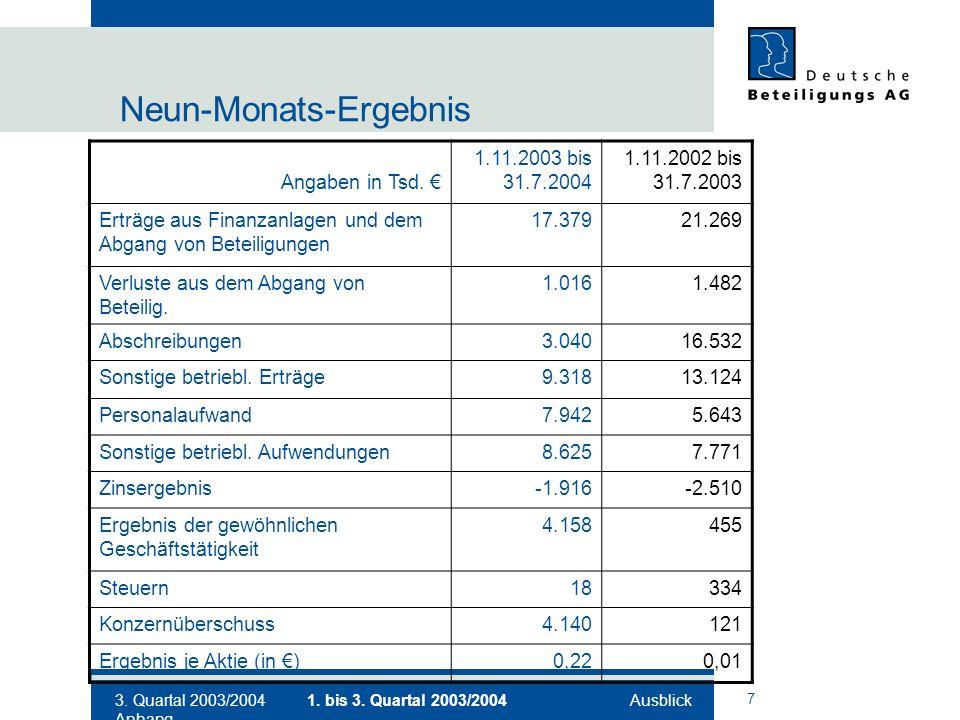 7 Neun-Monats-Ergebnis Angaben in Tsd.