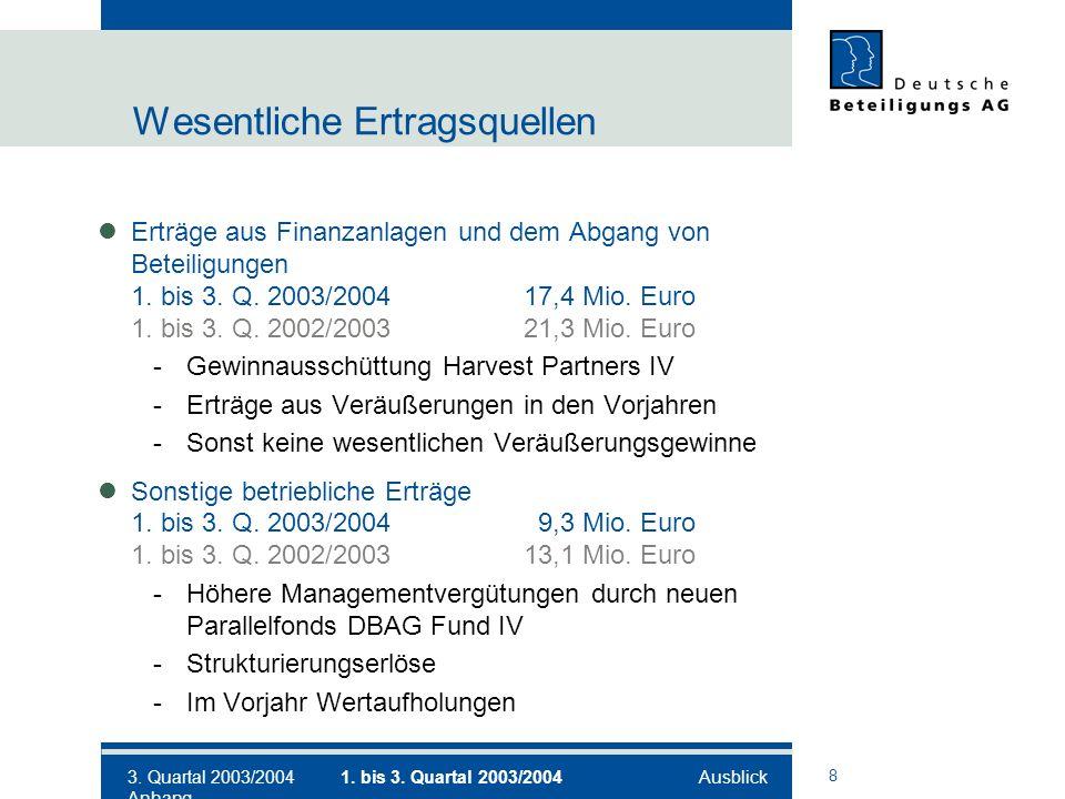 8 Wesentliche Ertragsquellen Erträge aus Finanzanlagen und dem Abgang von Beteiligungen 1.