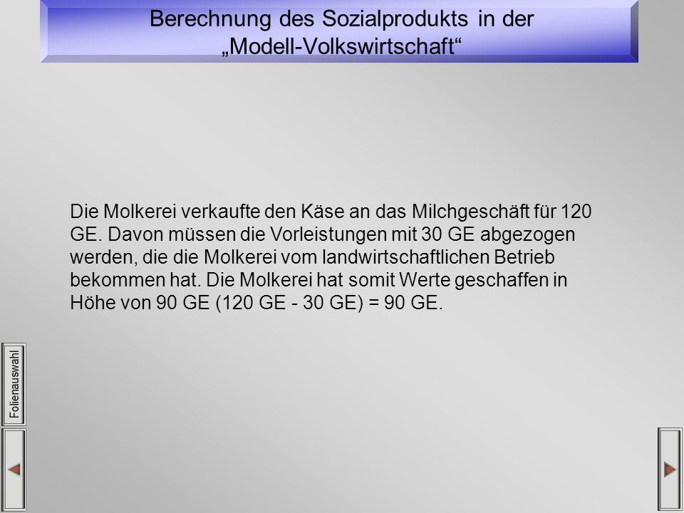 Berechnung des Sozialprodukts in der Modell-Volkswirtschaft Die Molkerei verkaufte den Käse an das Milchgeschäft für 120 GE.
