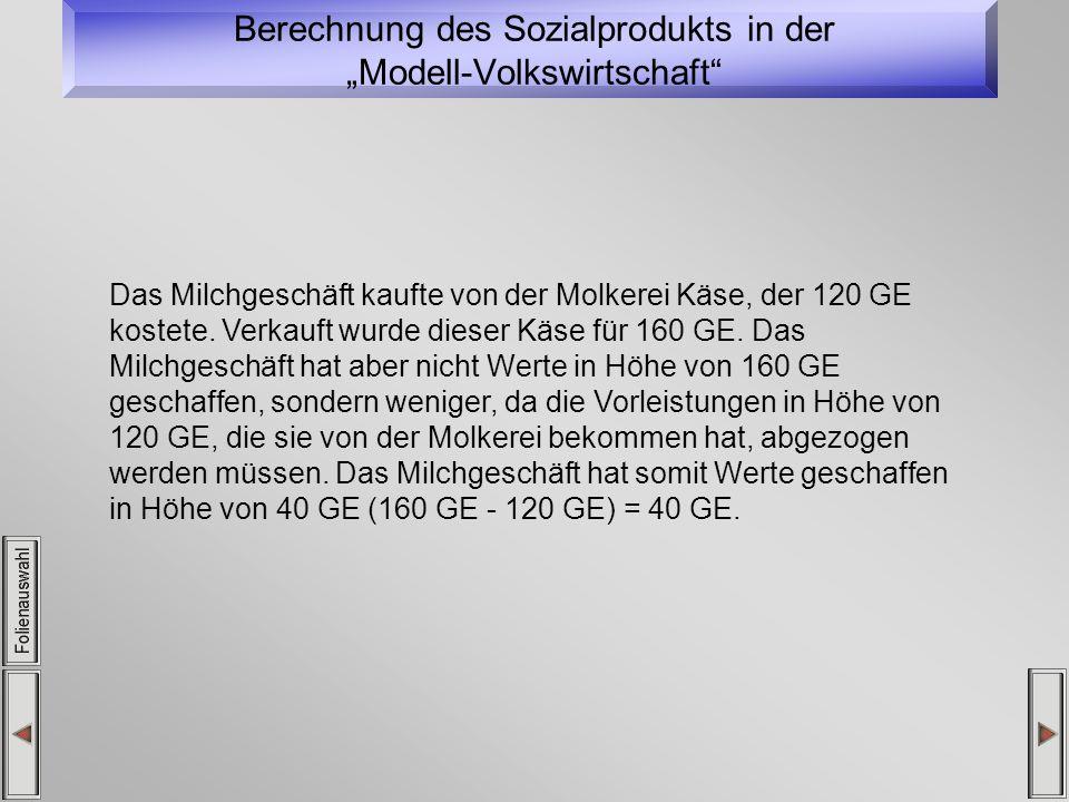 Berechnung des Sozialprodukts in der Modell-Volkswirtschaft Das Milchgeschäft kaufte von der Molkerei Käse, der 120 GE kostete.