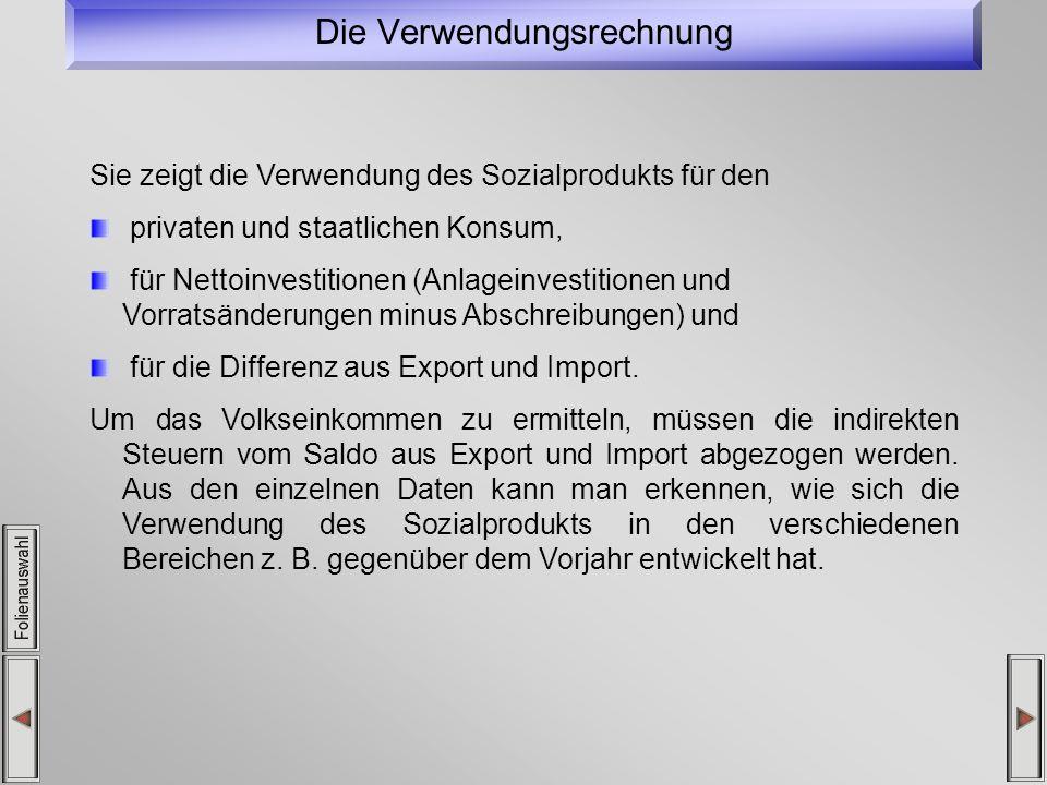 Die Verwendungsrechnung Sie zeigt die Verwendung des Sozialprodukts für den privaten und staatlichen Konsum, für Nettoinvestitionen (Anlageinvestitionen und Vorratsänderungen minus Abschreibungen) und für die Differenz aus Export und Import.