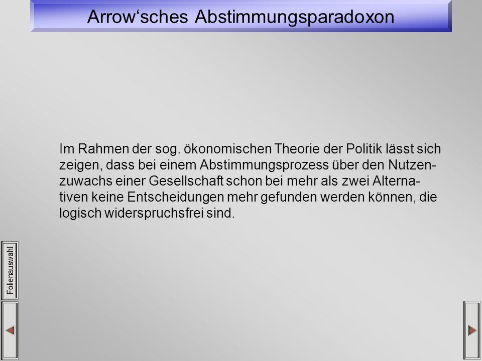 Arrowsches Abstimmungsparadoxon Im Rahmen der sog.