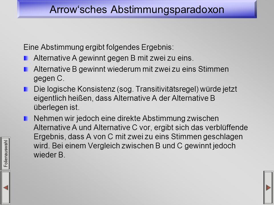 Arrowsches Abstimmungsparadoxon Eine Abstimmung ergibt folgendes Ergebnis: Alternative A gewinnt gegen B mit zwei zu eins. Alternative B gewinnt wiede