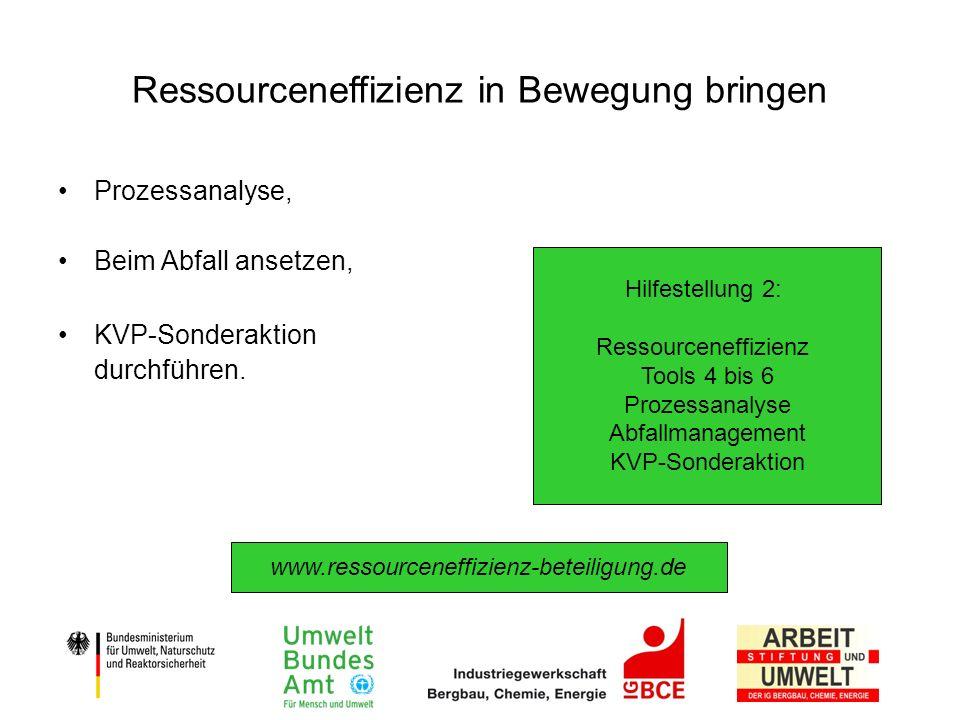 Ressourceneffizienz in Bewegung bringen Prozessanalyse, Beim Abfall ansetzen, KVP-Sonderaktion durchführen. Hilfestellung 2: Ressourceneffizienz Tools