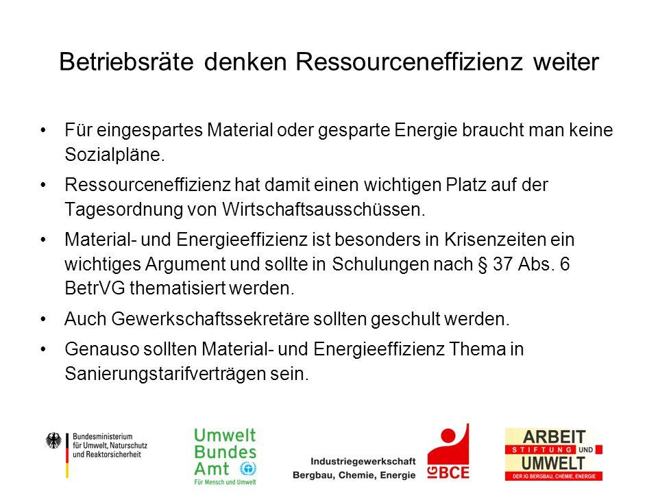Betriebsräte denken Ressourceneffizienz weiter Für eingespartes Material oder gesparte Energie braucht man keine Sozialpläne. Ressourceneffizienz hat