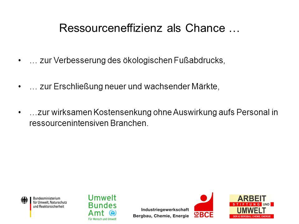 Informationsstand zur Ressourceneffizienz: ist nicht optimal Quelle: Effizienzagentur NRW, Deutsche Materialeffizienzagentur, 2012 Konsequenz 3: Der Informationsstand zur Ressourceneffizienz kann verbessert werden.