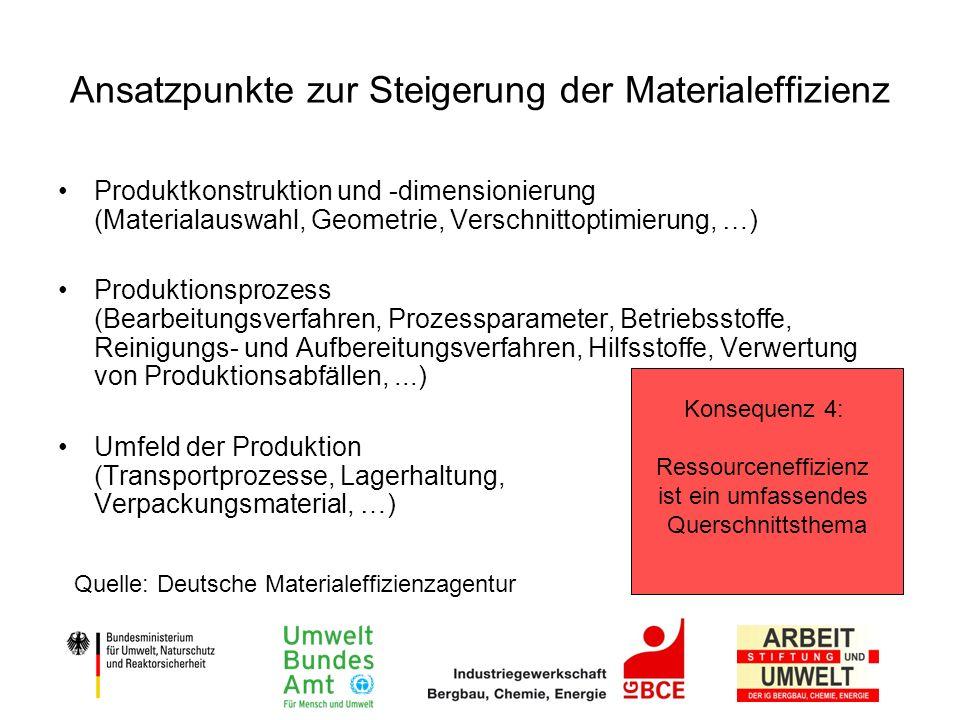 Thematisierung der Ressourceneffizienz Überzeugung des Betriebsrates, Überzeugung der Betriebsleitung, Einbindung der Beschäftigten.