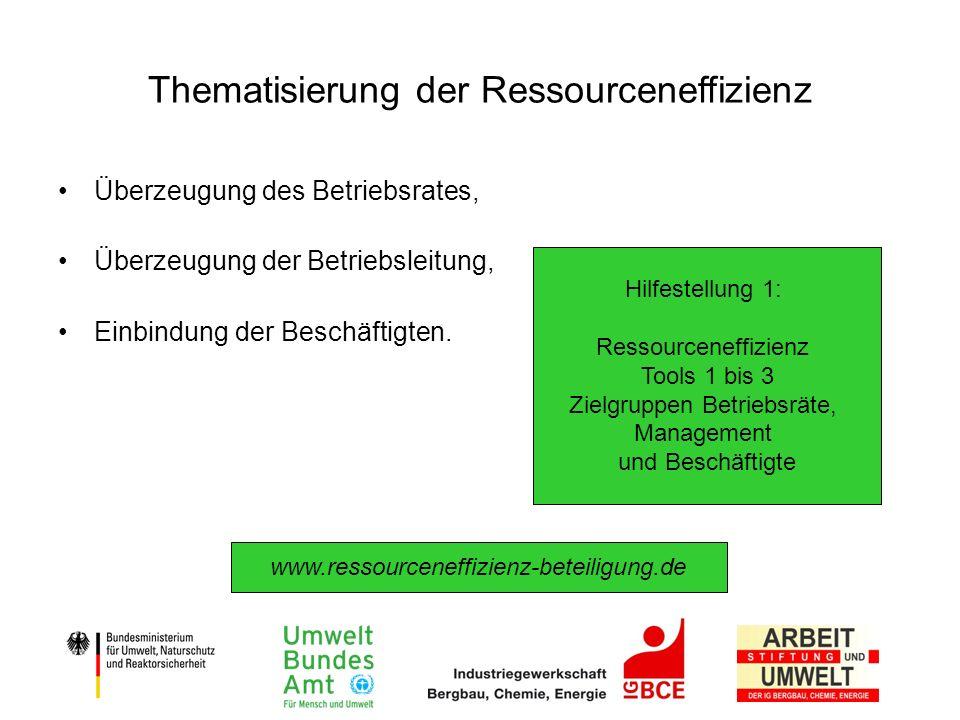 Thematisierung der Ressourceneffizienz Überzeugung des Betriebsrates, Überzeugung der Betriebsleitung, Einbindung der Beschäftigten. Hilfestellung 1: