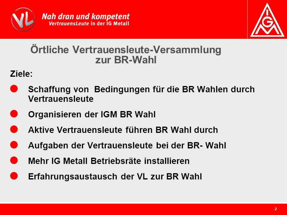 3 Kernpunkte zur BR Wahl VLA Berlin 1.Hohe Wahlbeteiligung 2.