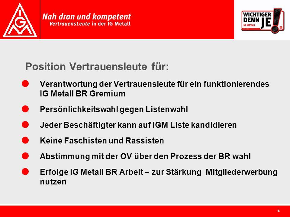 4 Position Vertrauensleute für: Verantwortung der Vertrauensleute für ein funktionierendes IG Metall BR Gremium Persönlichkeitswahl gegen Listenwahl J