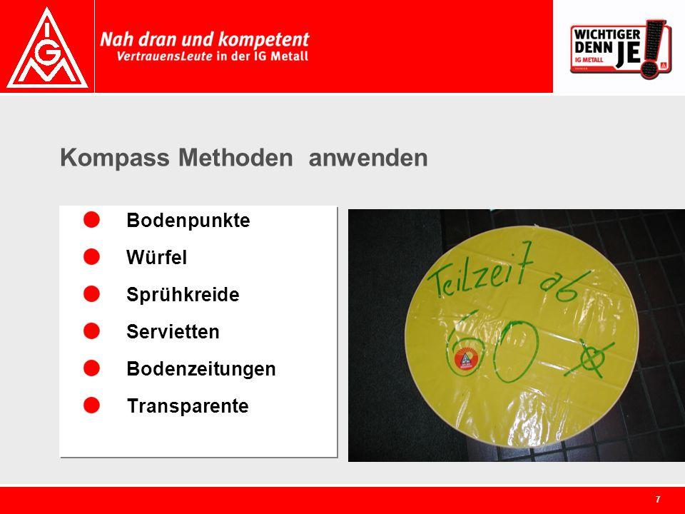 7 Kompass Methoden anwenden Bodenpunkte Würfel Sprühkreide Servietten Bodenzeitungen Transparente
