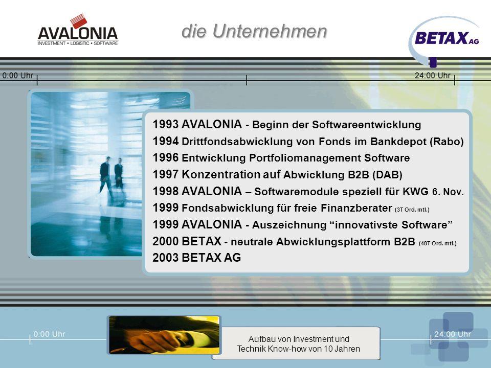 die Unternehmen Aufbau von Investment und Technik Know-how von 10 Jahren 1993 AVALONIA - Beginn der Softwareentwicklung 1994 Drittfondsabwicklung von