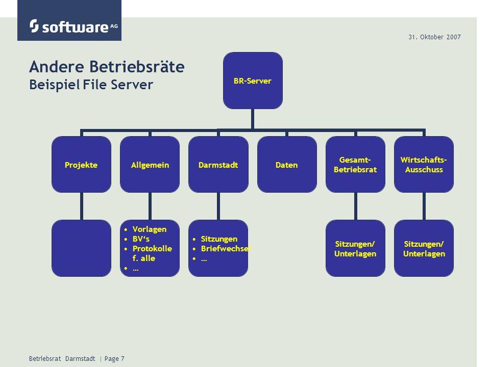 31. Oktober 2007 Betriebsrat Darmstadt | Page 7 Andere Betriebsräte Beispiel File Server BR-Server ProjekteAllgemein Vorlagen BVs Protokolle f. alle …