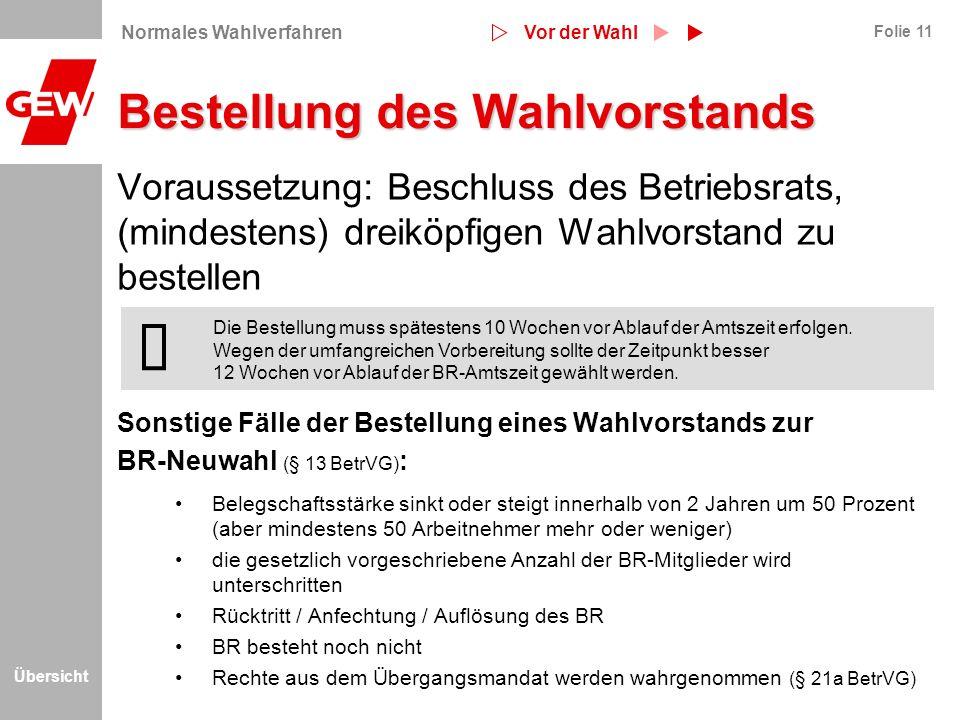 Übersicht Folie 11 Bestellung des Wahlvorstands Voraussetzung: Beschluss des Betriebsrats, (mindestens) dreiköpfigen Wahlvorstand zu bestellen Sonstig
