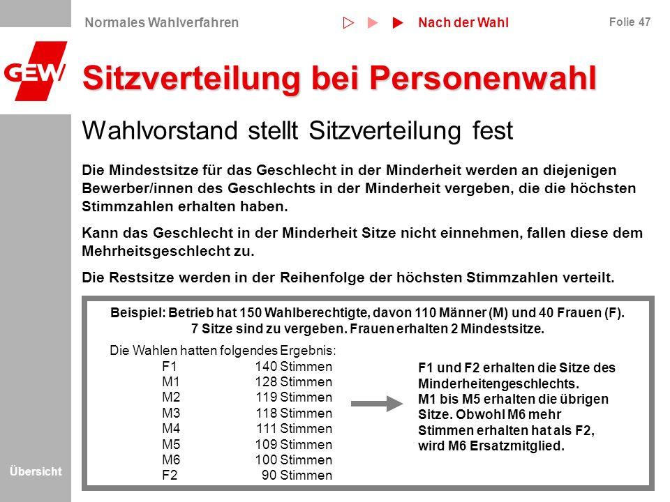 Übersicht Folie 47 Sitzverteilung bei Personenwahl F1 und F2 erhalten die Sitze des Minderheitengeschlechts. M1 bis M5 erhalten die übrigen Sitze. Obw