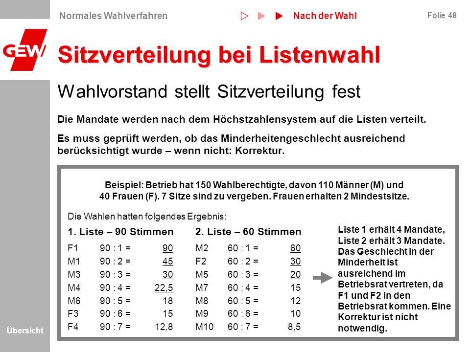 Übersicht Folie 48 Sitzverteilung bei Listenwahl Wahlvorstand stellt Sitzverteilung fest Die Mandate werden nach dem Höchstzahlensystem auf die Listen