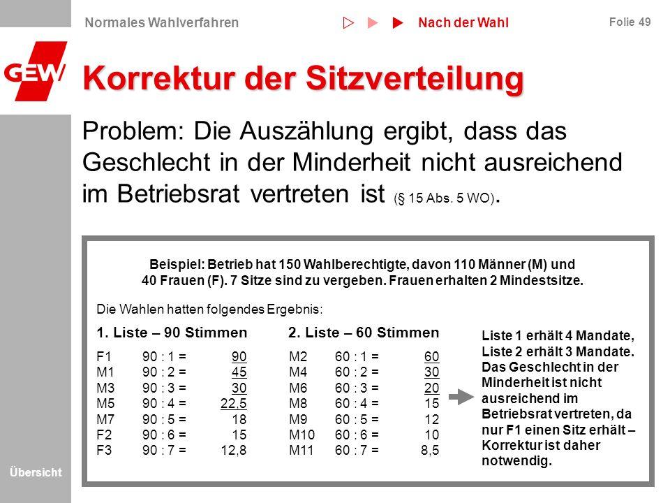 Übersicht Folie 49 Korrektur der Sitzverteilung Problem: Die Auszählung ergibt, dass das Geschlecht in der Minderheit nicht ausreichend im Betriebsrat