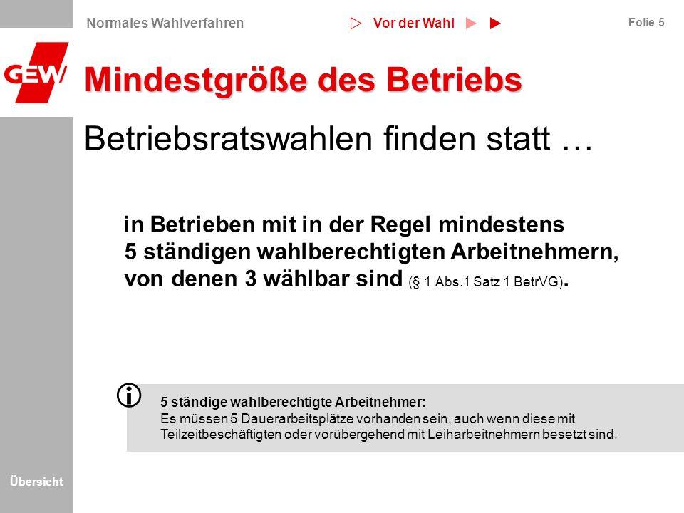 Übersicht Folie 26 Das Wahlausschreiben Aushang: bis zum Tag der Stimmabgabe an einer oder mehreren Stellen im Betrieb bzw.