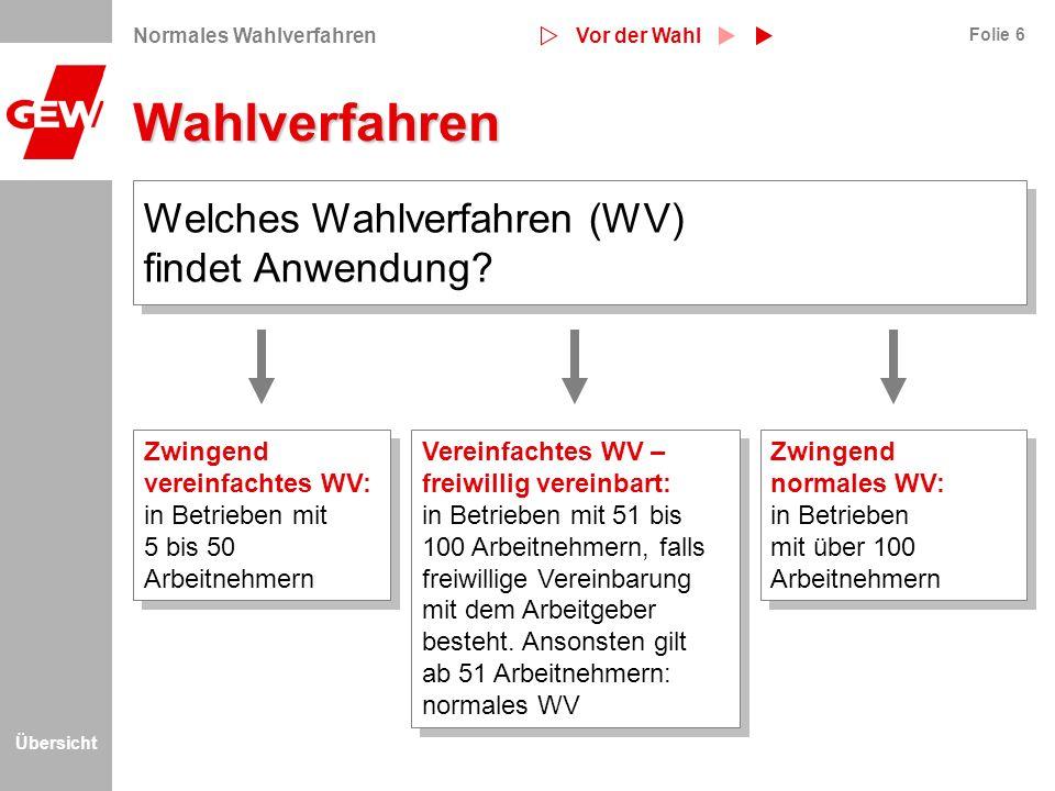 Übersicht Folie 6 Welches Wahlverfahren (WV) findet Anwendung? Wahlverfahren Zwingend vereinfachtes WV: in Betrieben mit 5 bis 50 Arbeitnehmern Verein