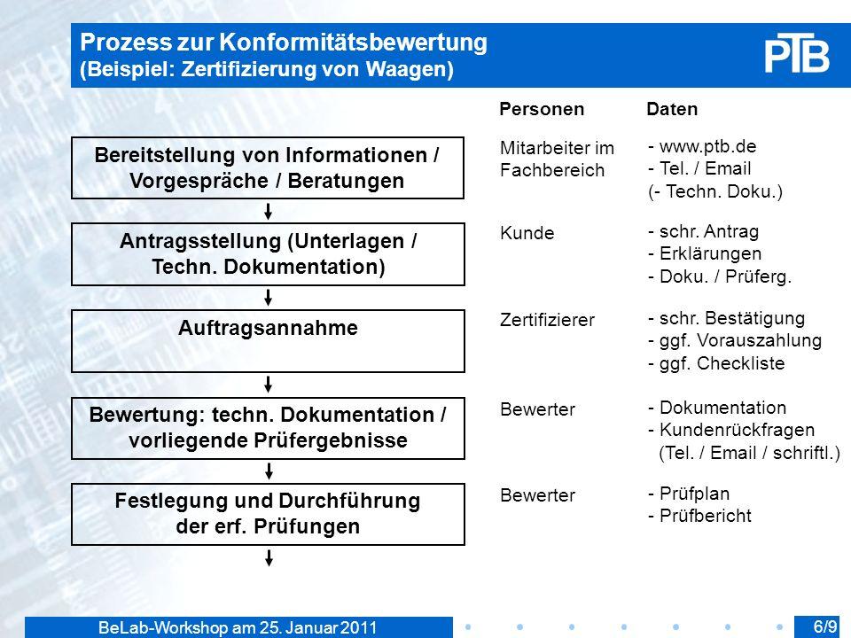 BeLab-Workshop am 25. Januar 2011 Prozess zur Konformitätsbewertung (Beispiel: Zertifizierung von Waagen) 3/14 Bereitstellung von Informationen / Vorg