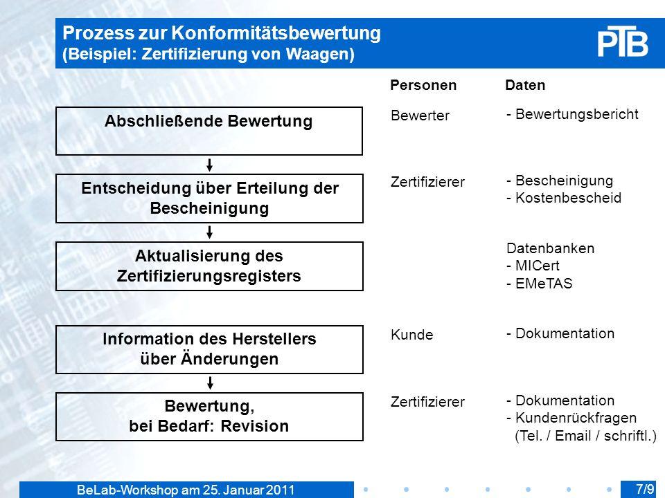 BeLab-Workshop am 25. Januar 2011 3/14 Abschließende Bewertung Entscheidung über Erteilung der Bescheinigung Aktualisierung des Zertifizierungsregiste
