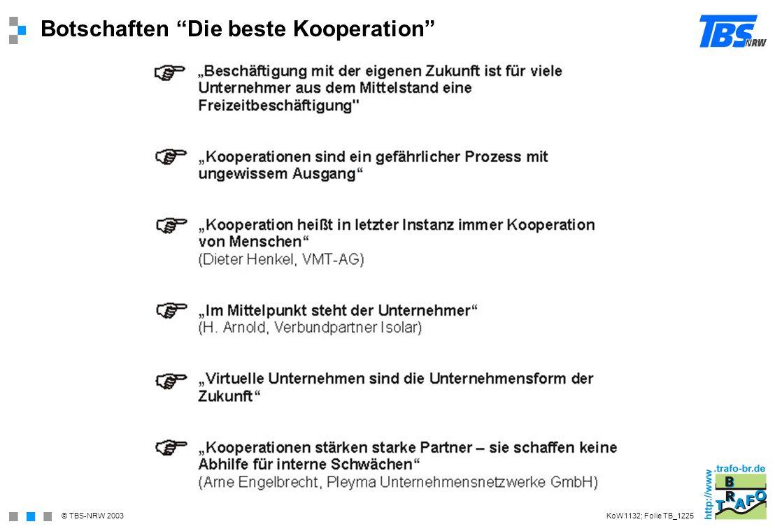 © TBS-NRW 2003 Botschaften Die beste Kooperation KoW1132; Folie TB_1225