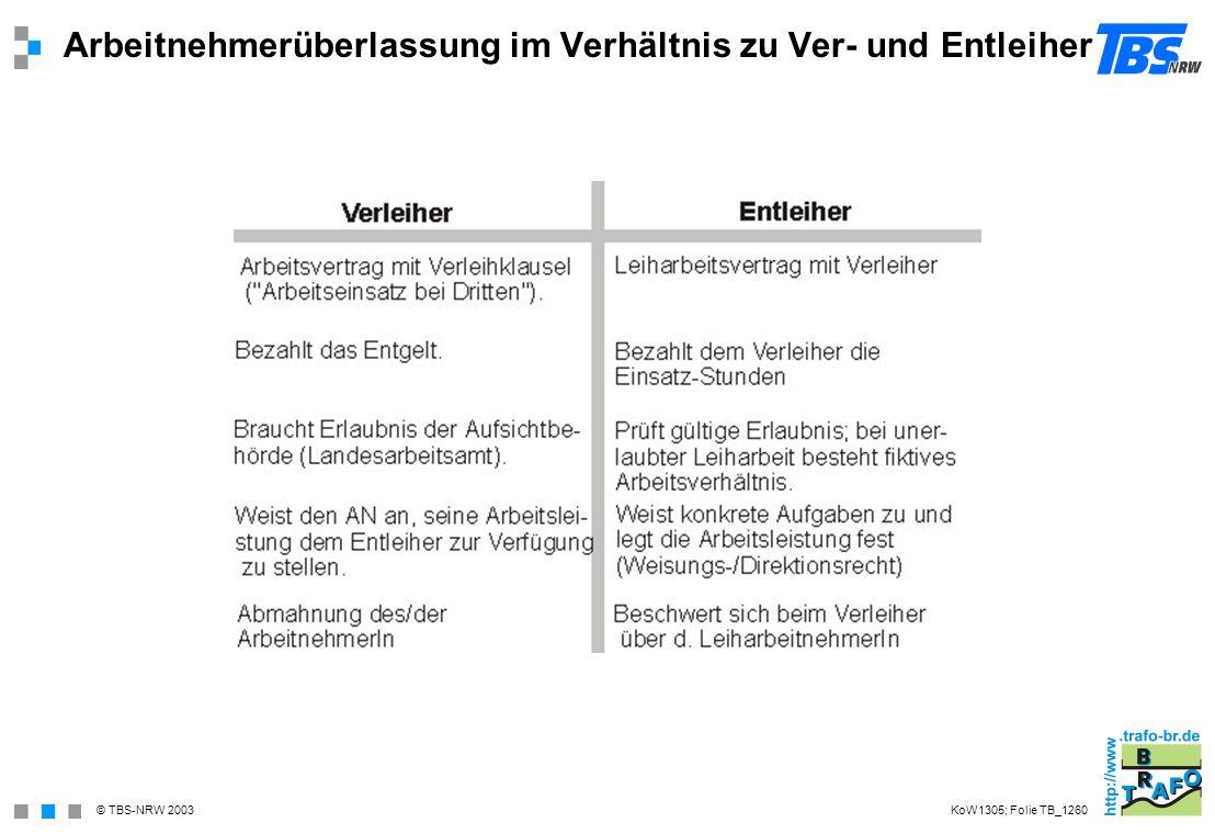 © TBS-NRW 2003 Arbeitnehmerüberlassung im Verhältnis zu Ver- und Entleiher KoW1305; Folie TB_1260