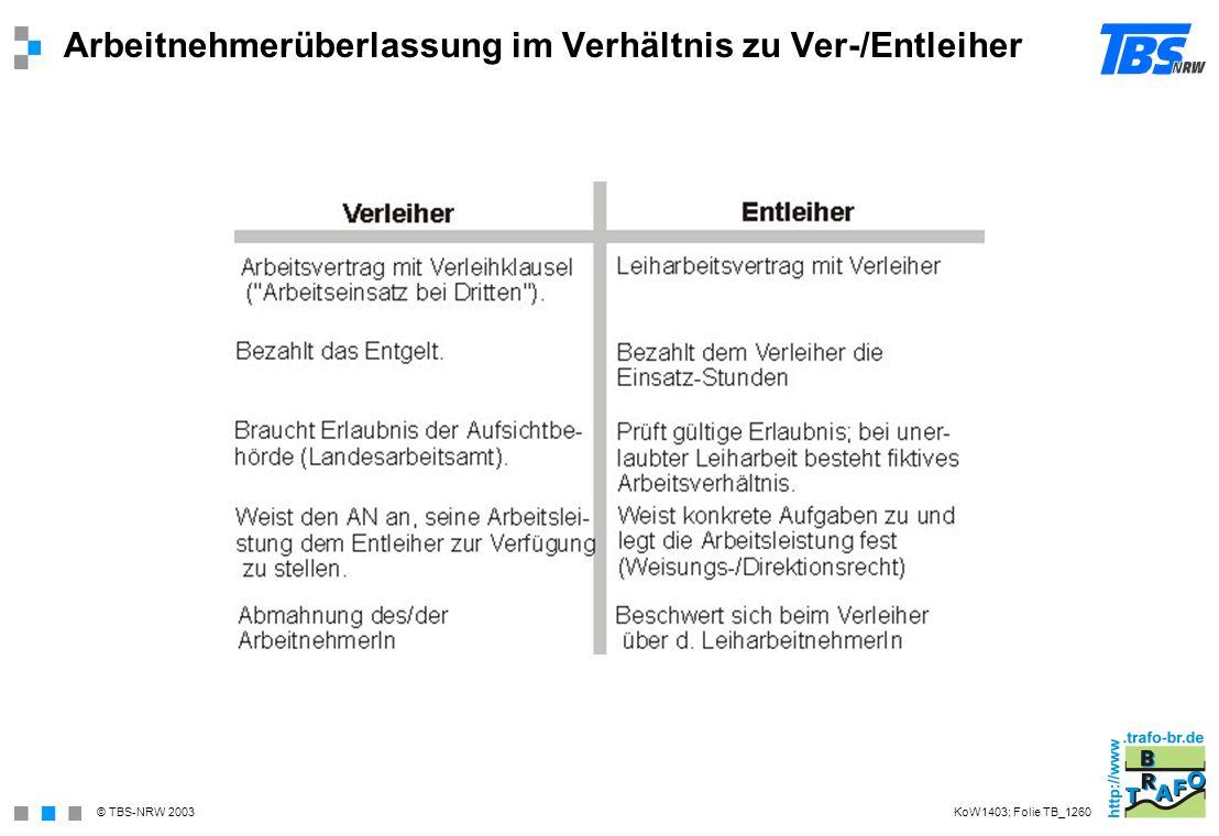 © TBS-NRW 2003 Arbeitnehmerüberlassung im Verhältnis zu Ver-/Entleiher KoW1403; Folie TB_1260