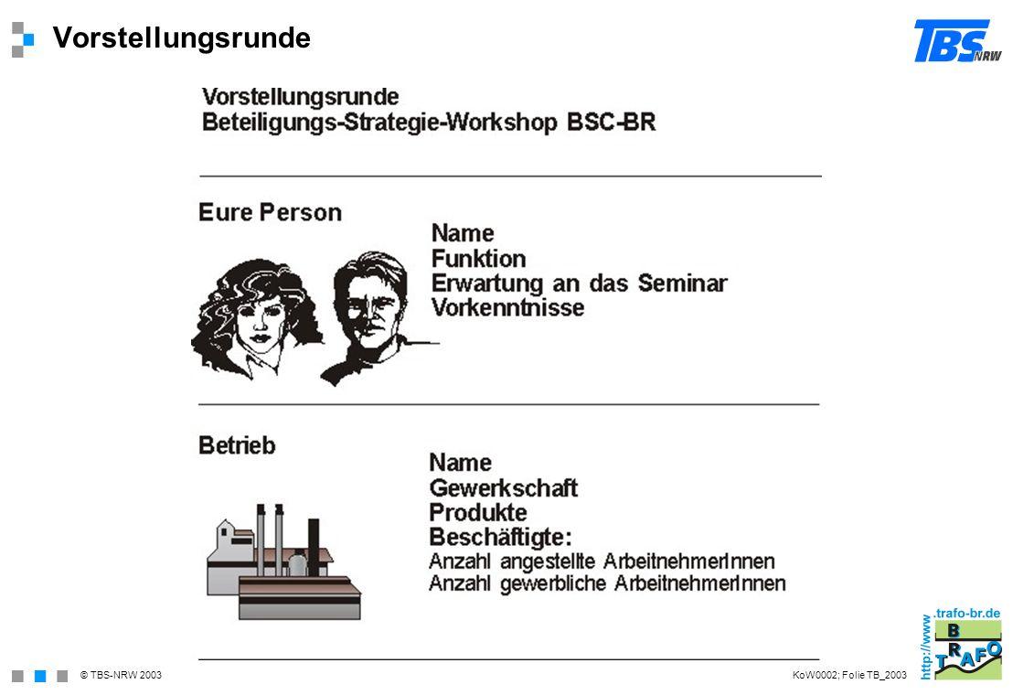 © TBS-NRW 2003 Vorstellungsrunde KoW0002; Folie TB_2003