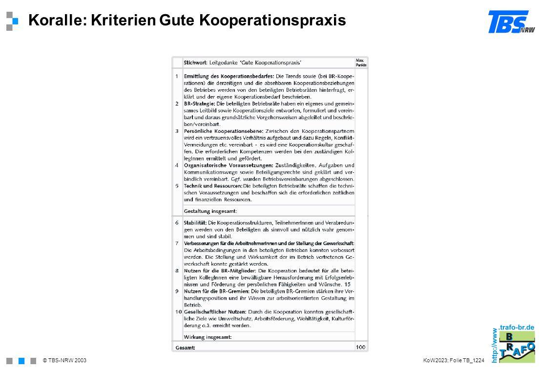 © TBS-NRW 2003 Koralle: Kriterien Gute Kooperationspraxis KoW2023; Folie TB_1224