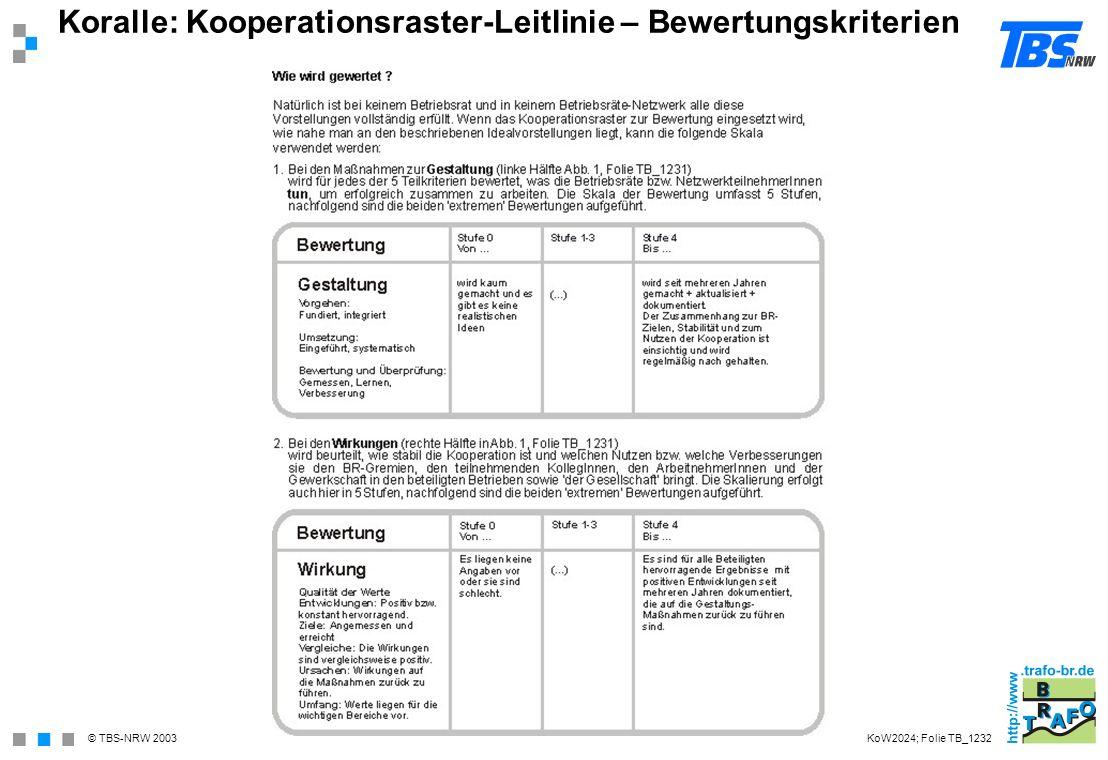 © TBS-NRW 2003 Koralle: Kooperationsraster-Leitlinie – Bewertungskriterien KoW2024; Folie TB_1232