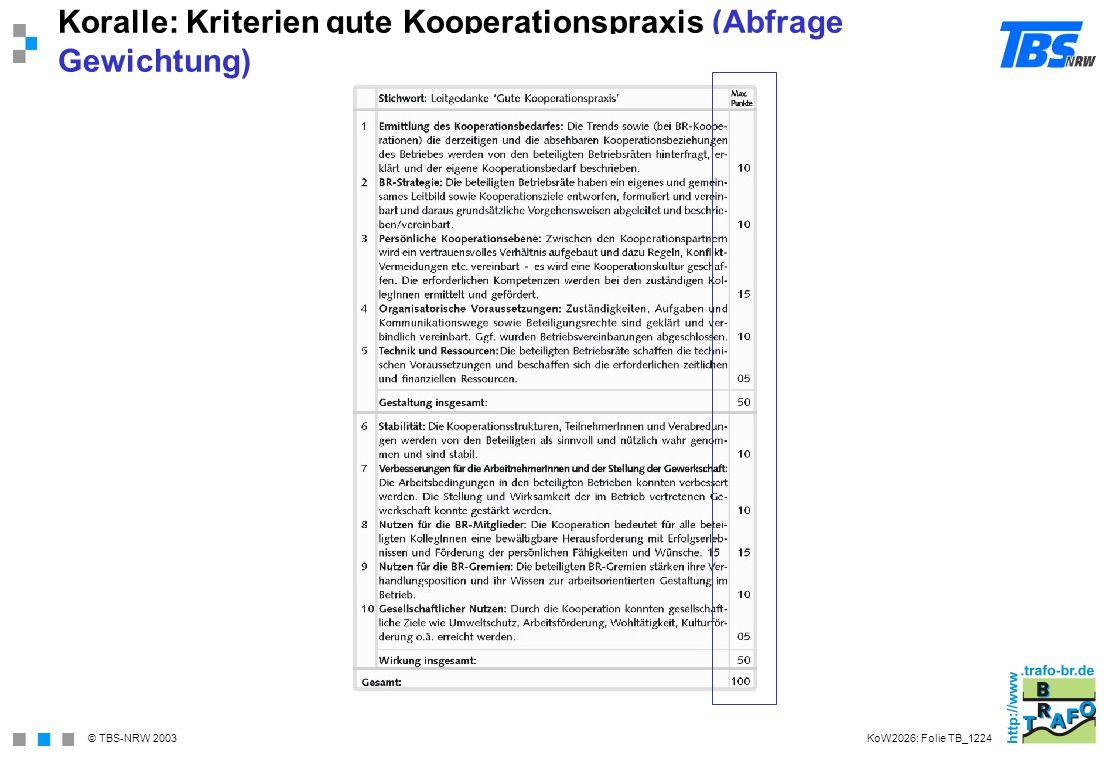 © TBS-NRW 2003 Koralle: Kriterien gute Kooperationspraxis (Abfrage Gewichtung) KoW2026; Folie TB_1224