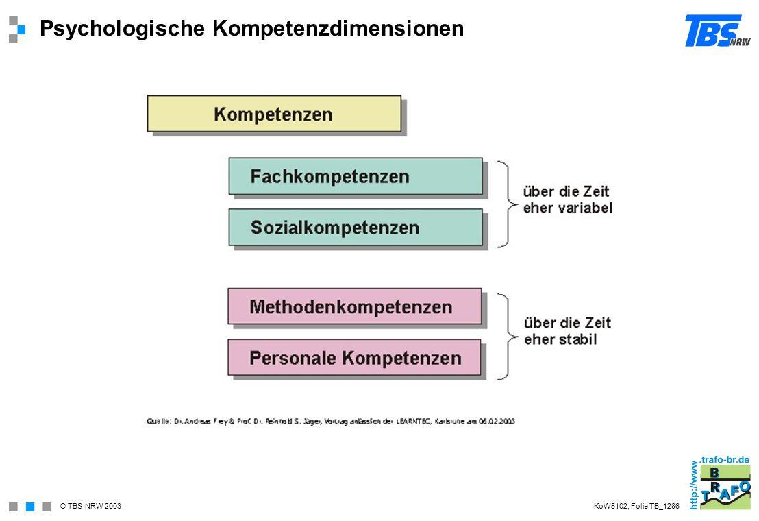 © TBS-NRW 2003 Psychologische Kompetenzdimensionen KoW5102; Folie TB_1286