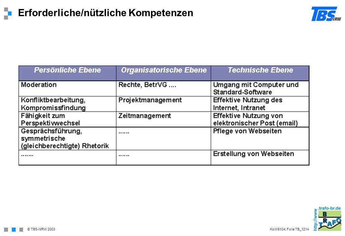 © TBS-NRW 2003 Erforderliche/nützliche Kompetenzen KoW5104; Folie TB_1214
