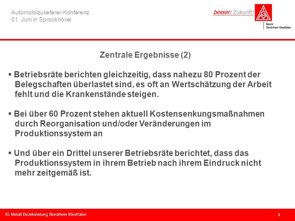 Bezirksleitung NRW IG Metall Bezirksleitung Nordrhein-Westfalen Automobilzulieferer-Konferenz 01.