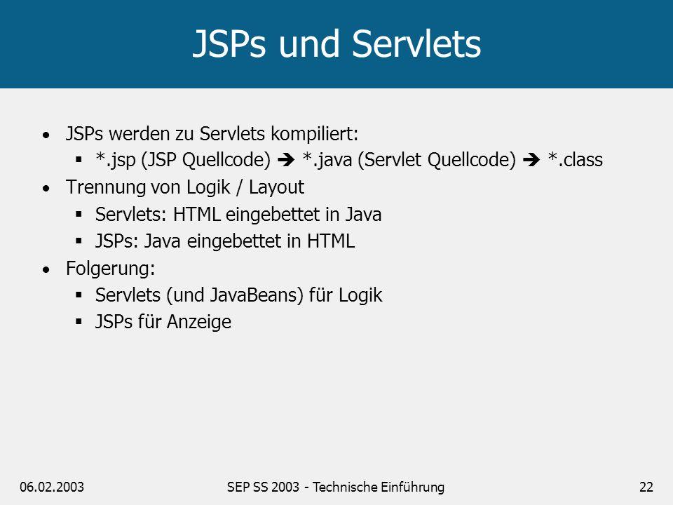 06.02.2003SEP SS 2003 - Technische Einführung22 JSPs und Servlets JSPs werden zu Servlets kompiliert: *.jsp (JSP Quellcode) *.java (Servlet Quellcode)