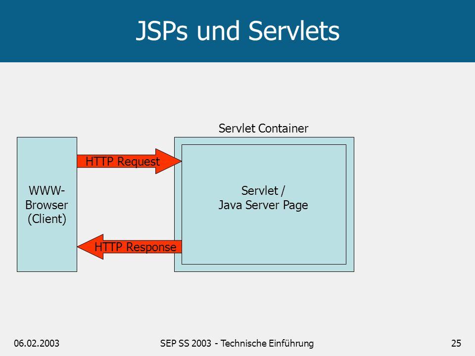 06.02.2003SEP SS 2003 - Technische Einführung25 WWW- Server HTTP Response JSPs und Servlets WWW- Browser (Client) HTTP Request Servlet Container Servl