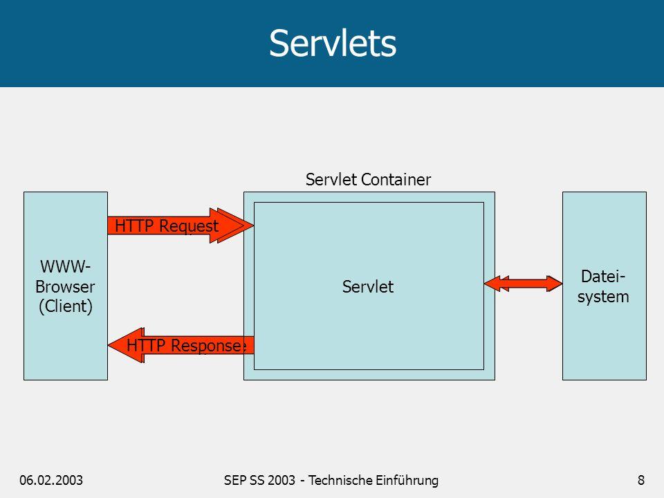 06.02.2003SEP SS 2003 - Technische Einführung8 WWW- Server HTTP Response Servlets WWW- Browser (Client) Servlet HTTP Request Servlet Container Datei-