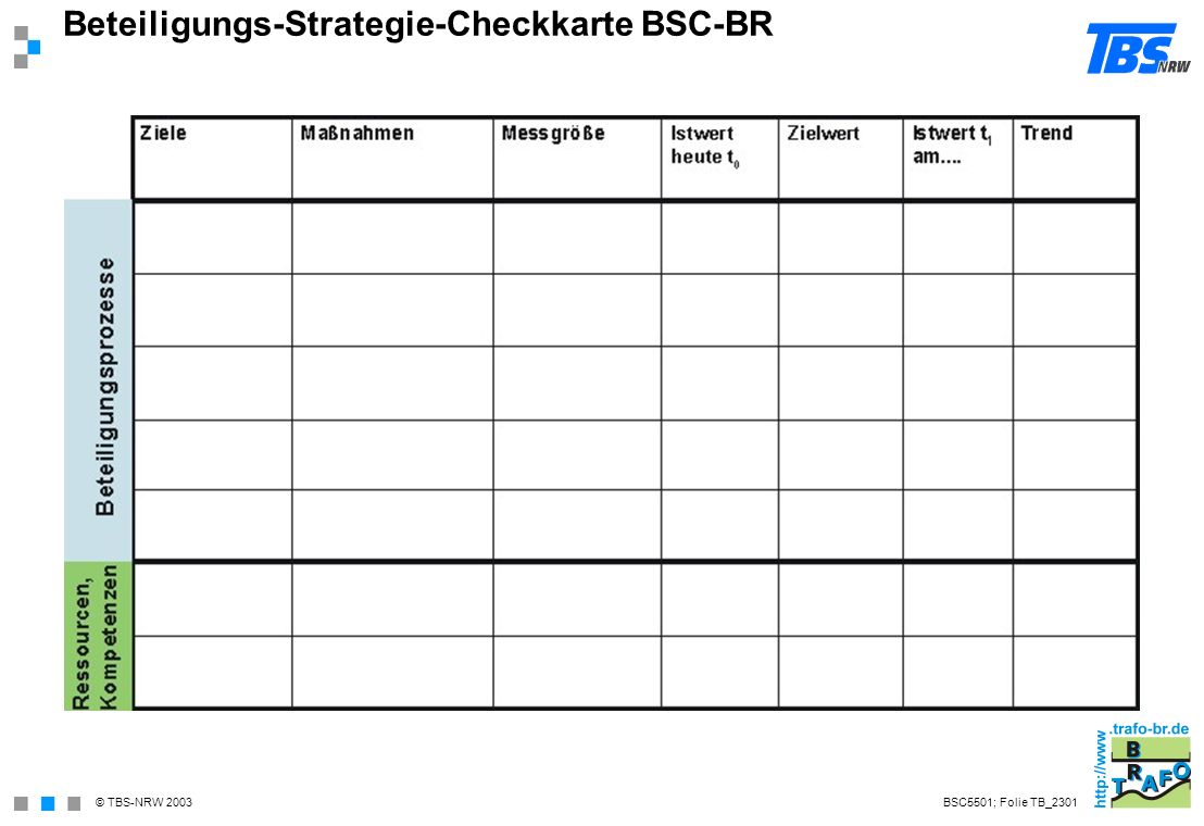 © TBS-NRW 2003 Beteiligungs-Strategie-Checkkarte BSC-BR BSC5501; Folie TB_2301