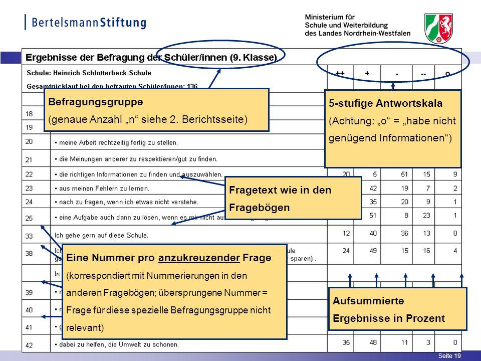 Seite 19 Befragungsgruppe (genaue Anzahl n siehe 2. Berichtsseite) Fragetext wie in den Fragebögen 5-stufige Antwortskala (Achtung: o = habe nicht gen