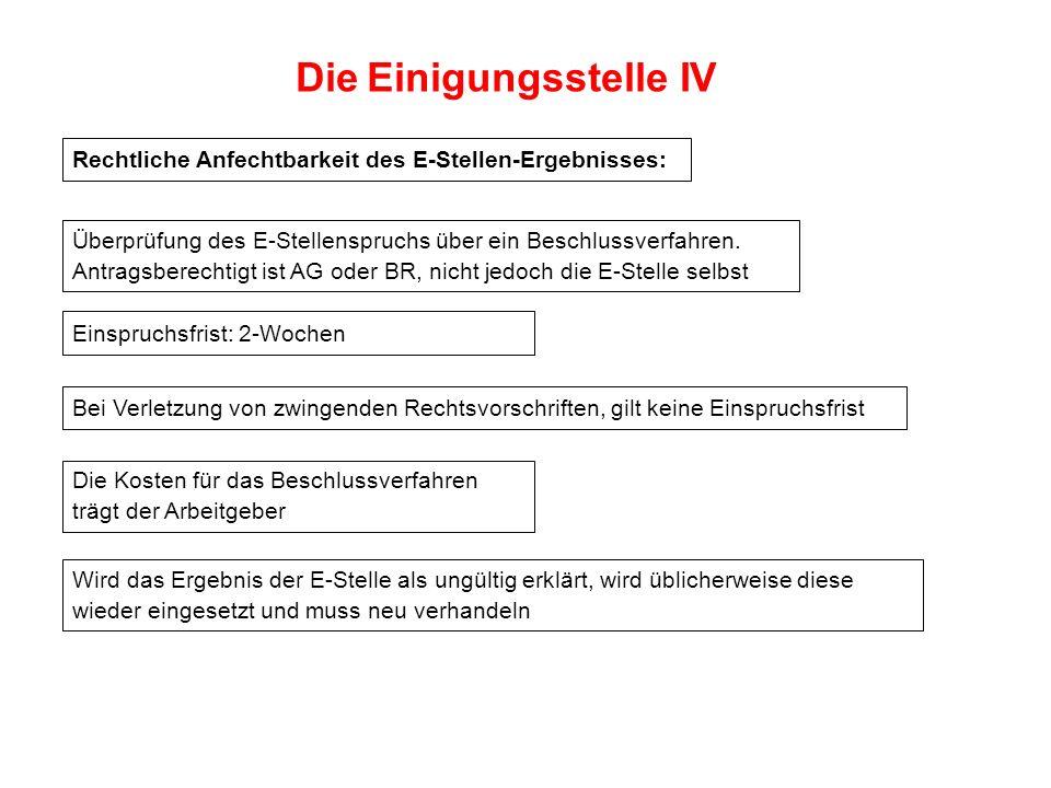 Die Einigungsstelle IV Rechtliche Anfechtbarkeit des E-Stellen-Ergebnisses: Überprüfung des E-Stellenspruchs über ein Beschlussverfahren. Antragsberec