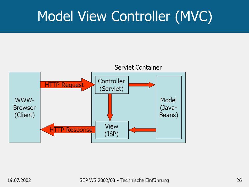 19.07.2002SEP WS 2002/03 - Technische Einführung26 Model View Controller (MVC) WWW- Browser (Client) View Model HTTP Request HTTP Response Controller