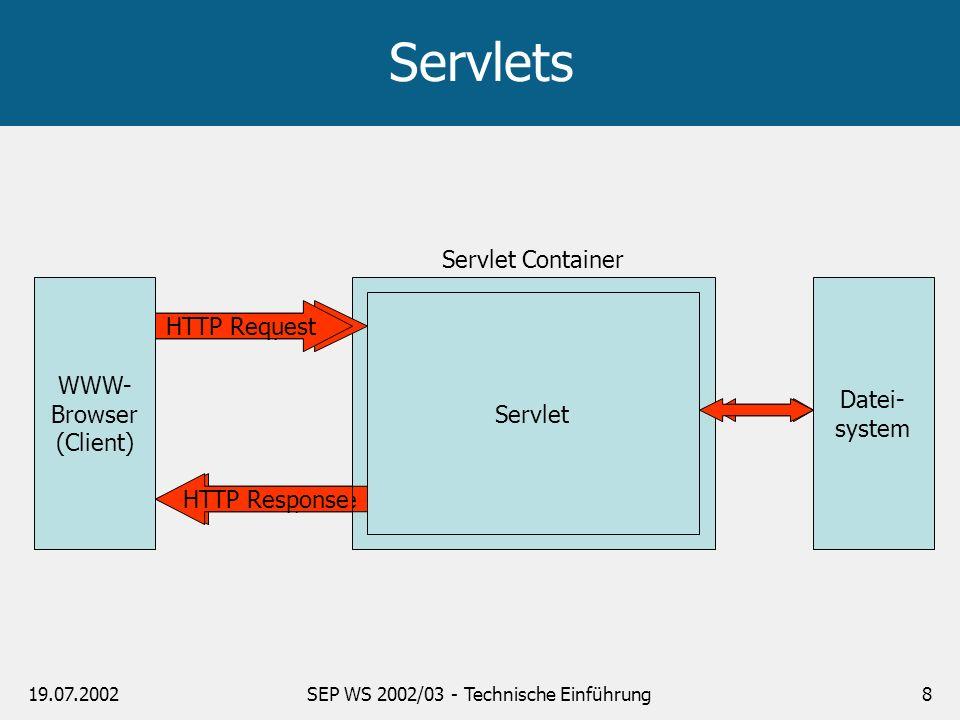 19.07.2002SEP WS 2002/03 - Technische Einführung9 Aufruf eines Servlets Anfrage: HTTP Request URL in Browser eingeben (GET) HTML Link klicken (GET) HTML Formular abschicken (GET/POST) Ergebnis: HTTP Response Wird vom Browser angezeigt Evtl.