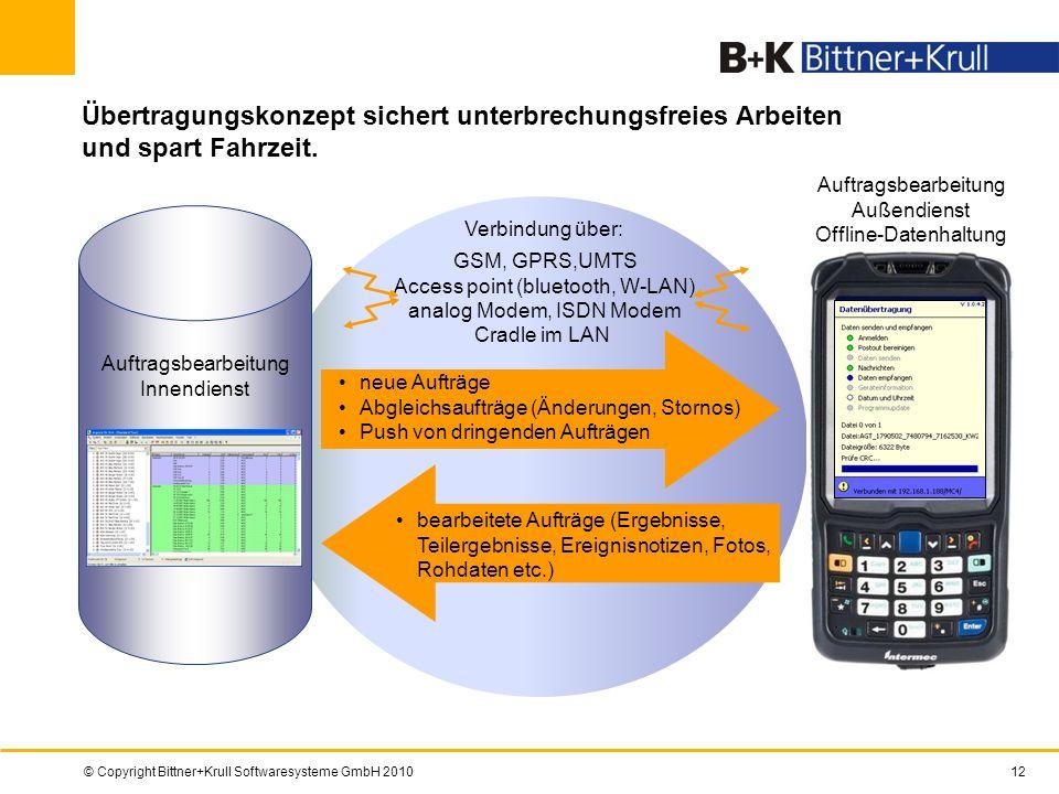 © Copyright Bittner+Krull Softwaresysteme GmbH 201012 neue Aufträge Abgleichsaufträge (Änderungen, Stornos) Push von dringenden Aufträgen Übertragungs