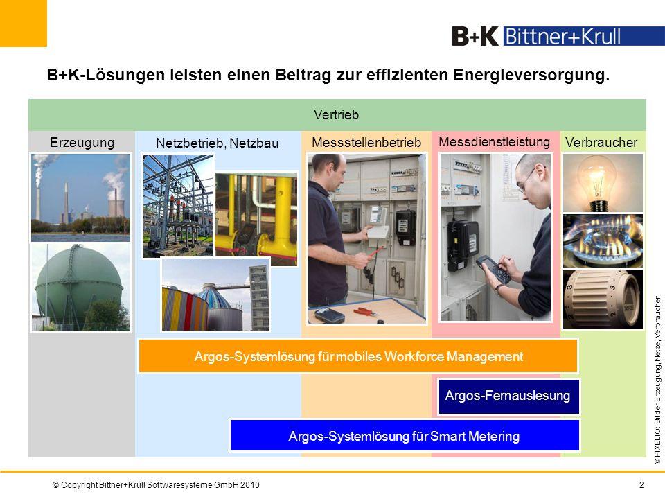 © Copyright Bittner+Krull Softwaresysteme GmbH 20102 B+K-Lösungen leisten einen Beitrag zur effizienten Energieversorgung. Erzeugung Netzbetrieb, Netz