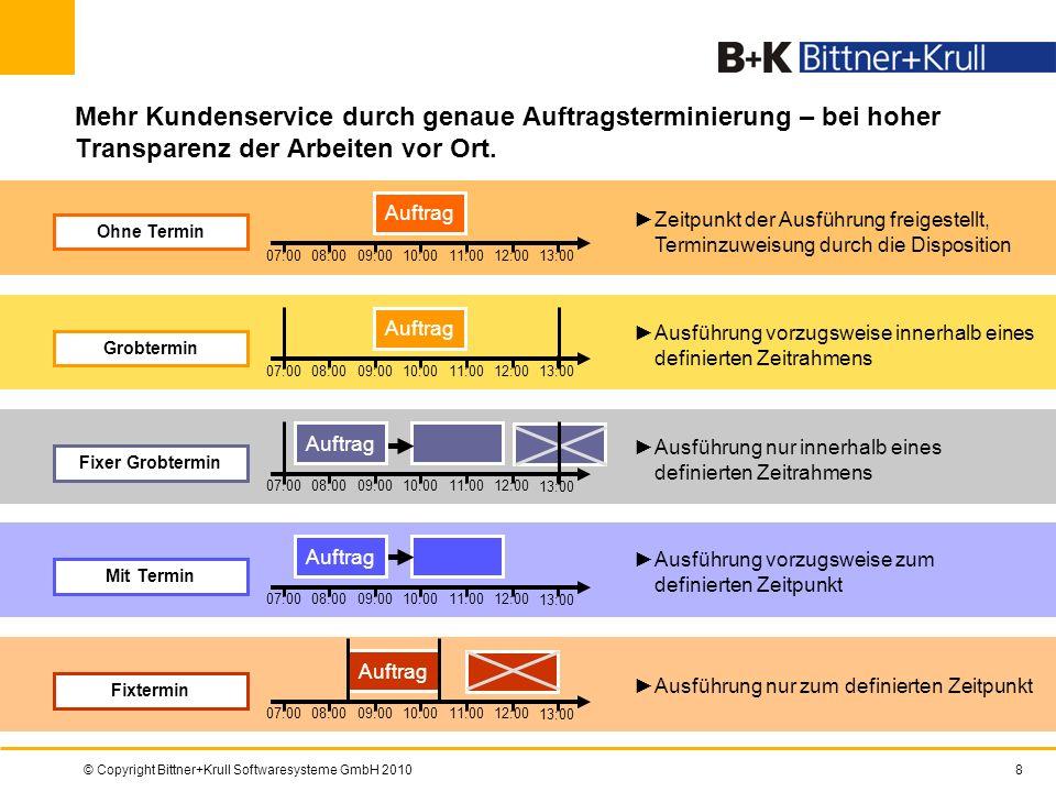 © Copyright Bittner+Krull Softwaresysteme GmbH 20108 Mehr Kundenservice durch genaue Auftragsterminierung – bei hoher Transparenz der Arbeiten vor Ort