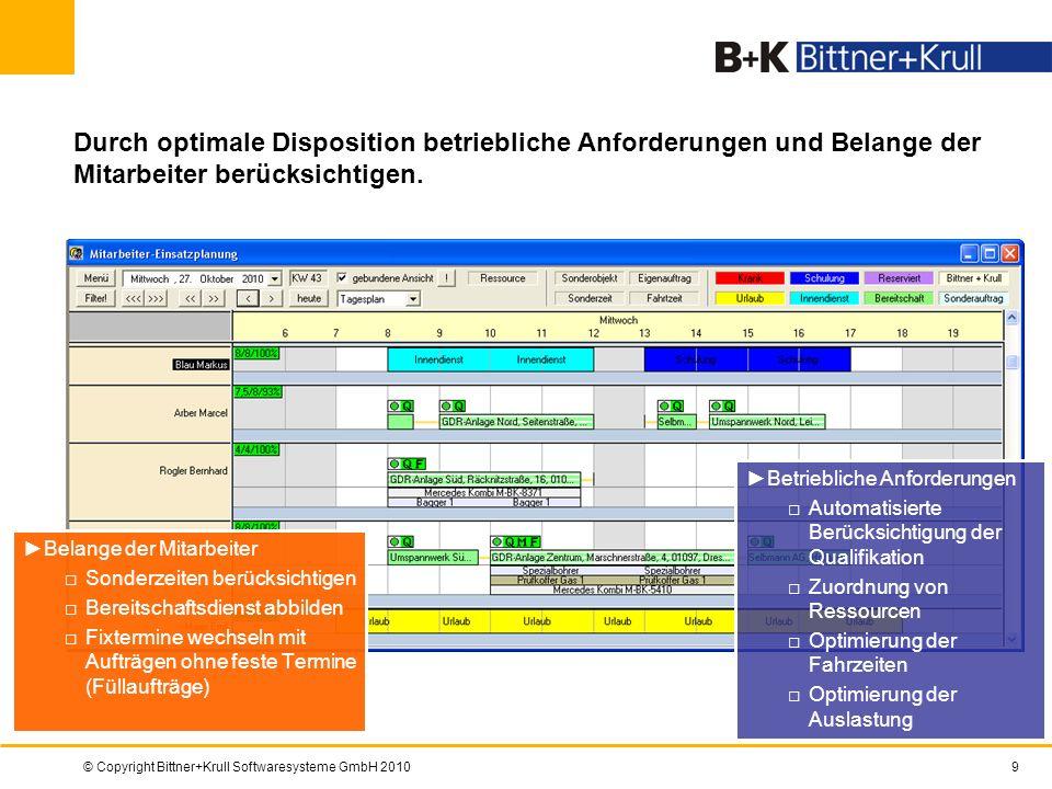 © Copyright Bittner+Krull Softwaresysteme GmbH 20109 Durch optimale Disposition betriebliche Anforderungen und Belange der Mitarbeiter berücksichtigen