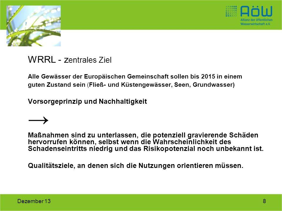 8Dezember 13 WRRL - z entrales Ziel Alle Gewässer der Europäischen Gemeinschaft sollen bis 2015 in einem guten Zustand sein (Fließ- und Küstengewässer