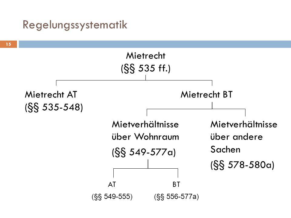 Regelungssystematik 15 Mietrecht (§§ 535 ff.) Mietrecht BTMietrecht AT (§§ 535-548) Mietverhältnisse über Wohnraum (§§ 549-577a) Mietverhältnisse über