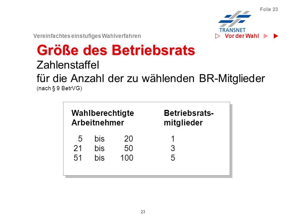 Vereinfachtes einstufiges Wahlverfahren 23 Folie 23 Größe des Betriebsrats Zahlenstaffel für die Anzahl der zu wählenden BR-Mitglieder (nach § 9 BetrV